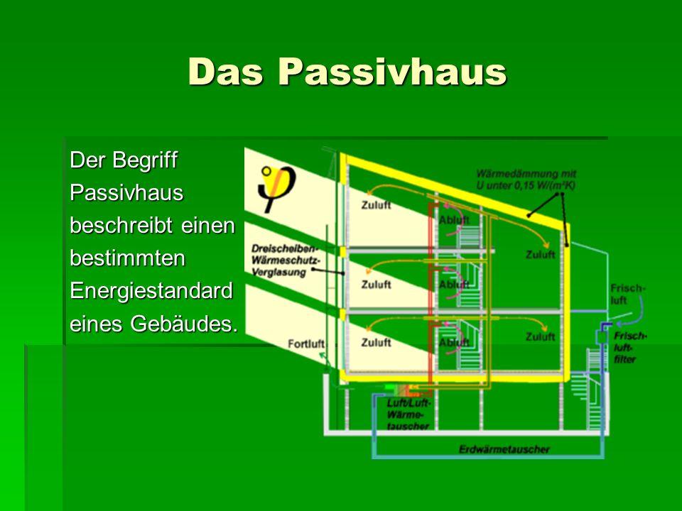 Das Passivhaus Der Begriff Passivhaus beschreibt einen bestimmten