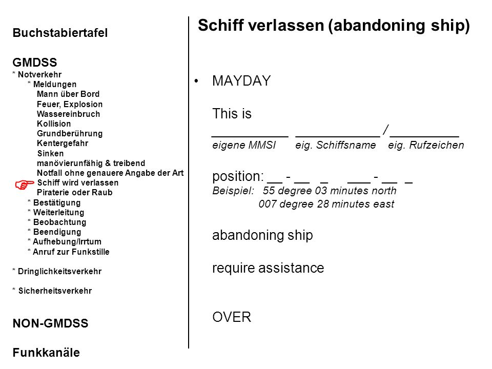 Schiff verlassen (abandoning ship)