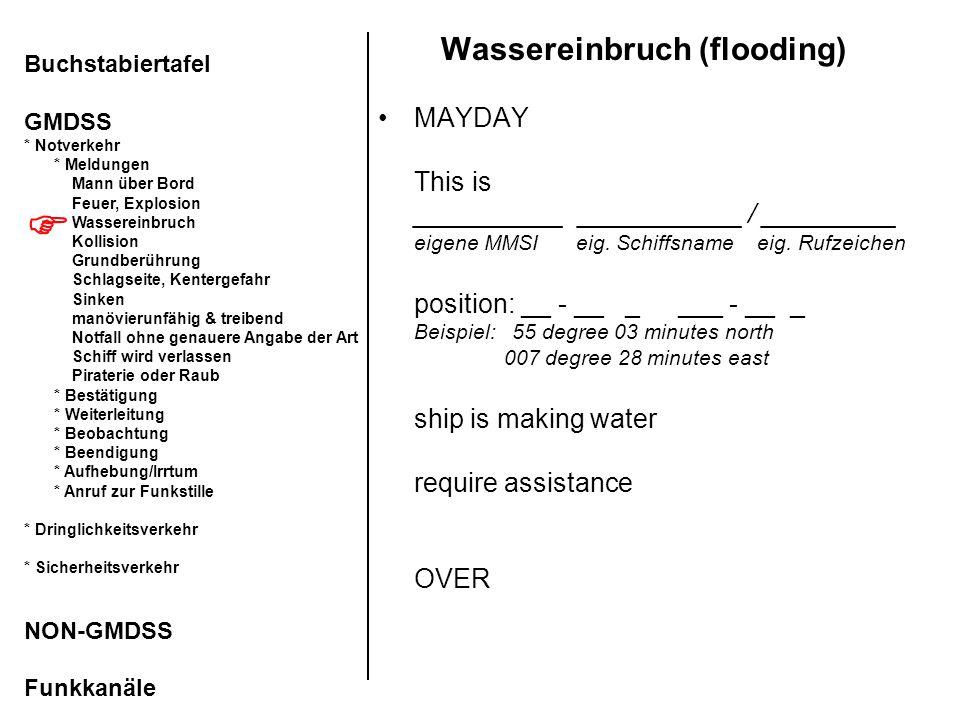 Wassereinbruch (flooding)