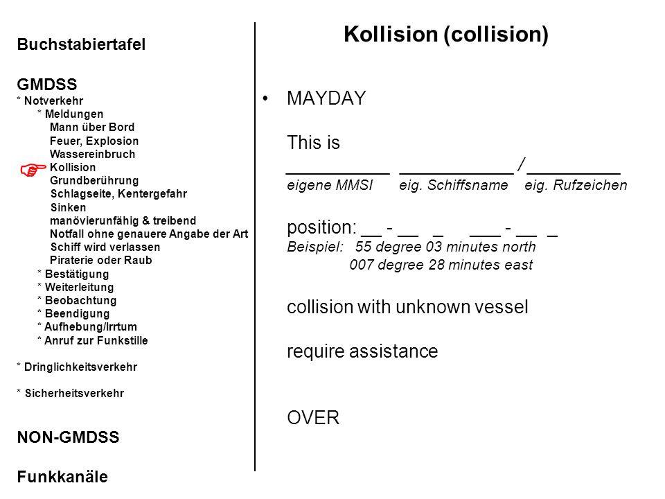Kollision (collision)