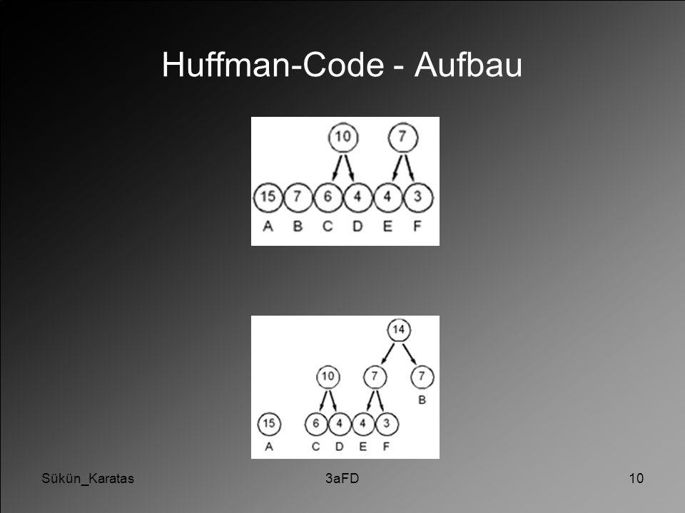 Huffman-Code - Aufbau Sükün_Karatas 3aFD Sükün_Karatas