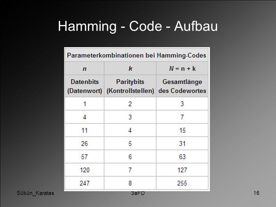 Hamming - Code - Aufbau Sükün_Karatas 3aFD Sükün_Karatas