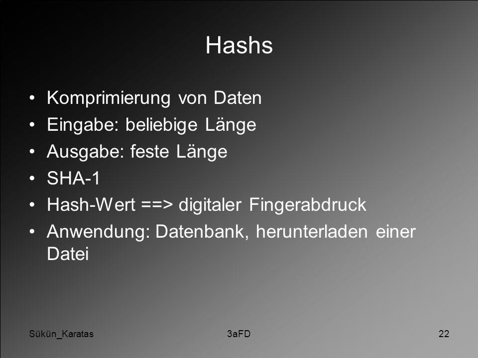 Hashs Komprimierung von Daten Eingabe: beliebige Länge