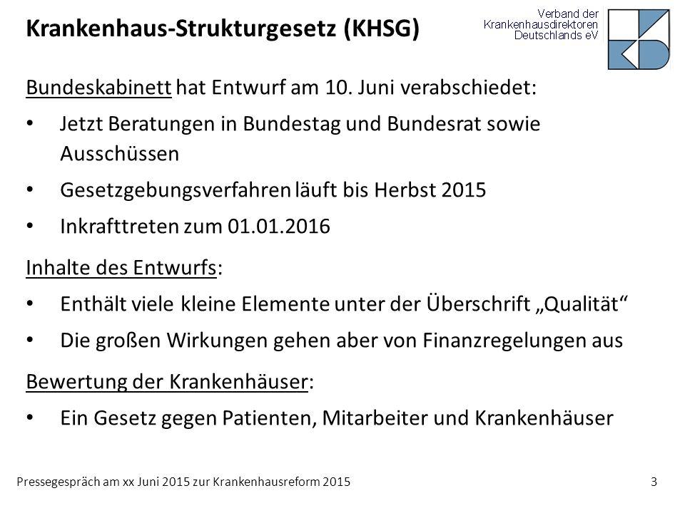 Krankenhaus-Strukturgesetz (KHSG)