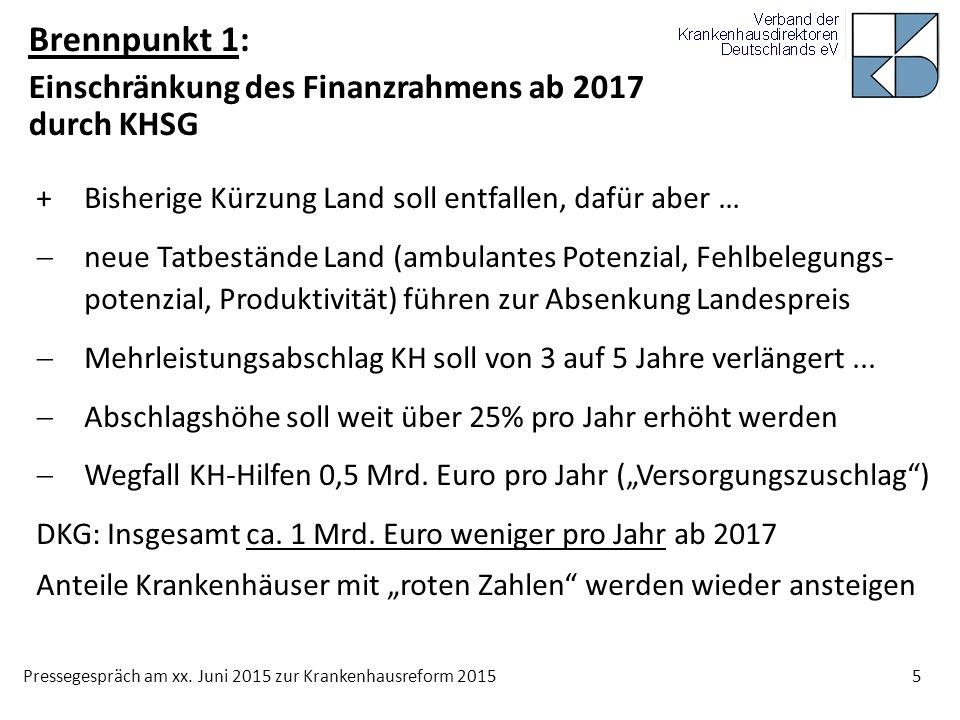 Brennpunkt 1: Einschränkung des Finanzrahmens ab 2017 durch KHSG