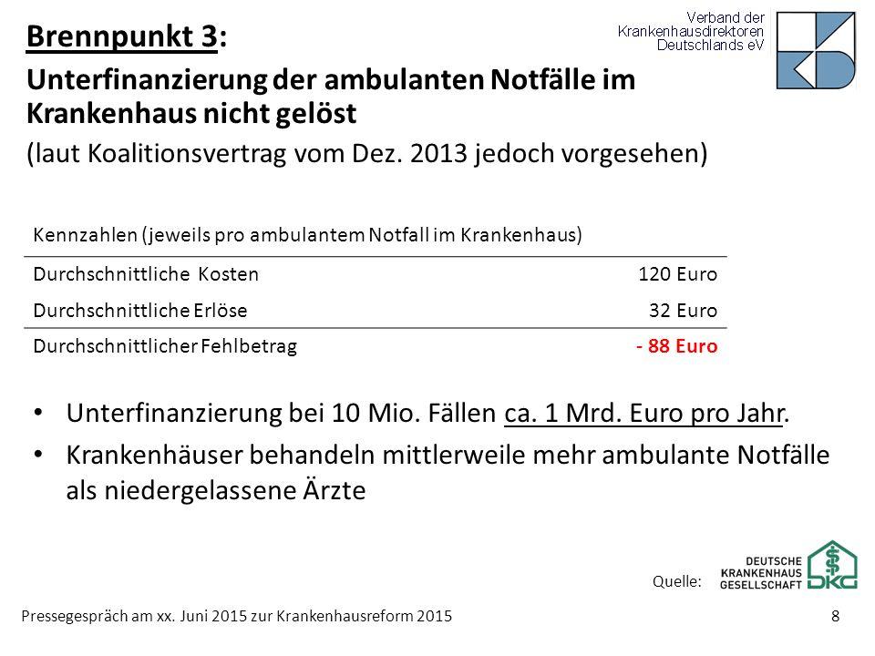 Brennpunkt 3: Unterfinanzierung der ambulanten Notfälle im Krankenhaus nicht gelöst. (laut Koalitionsvertrag vom Dez. 2013 jedoch vorgesehen)