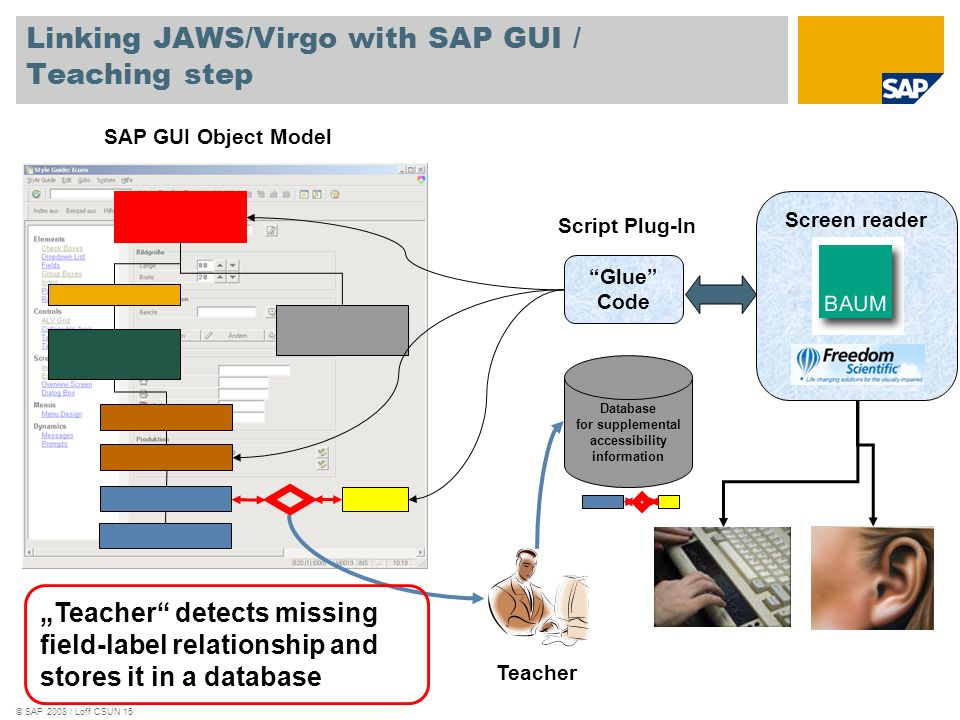 Linking JAWS/Virgo with SAP GUI / Teaching step
