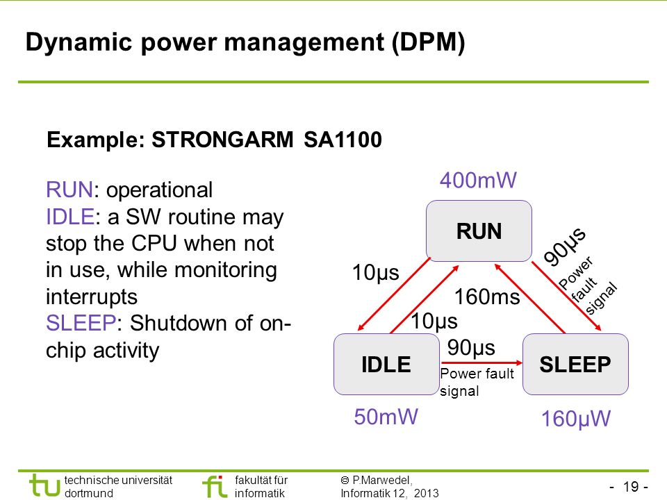 Dynamic power management (DPM)