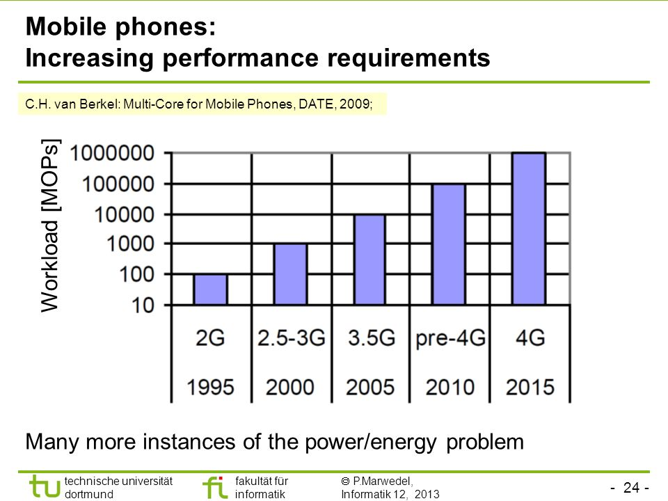 Mobile phones: Increasing performance requirements