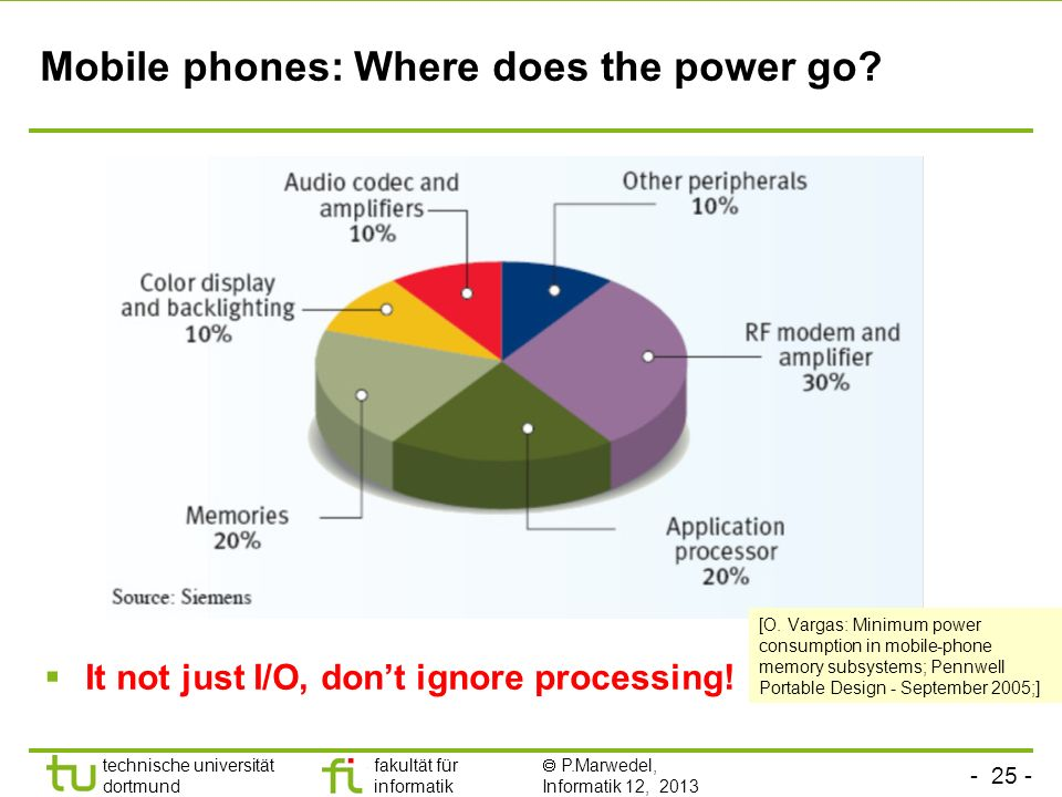 Mobile phones: Where does the power go