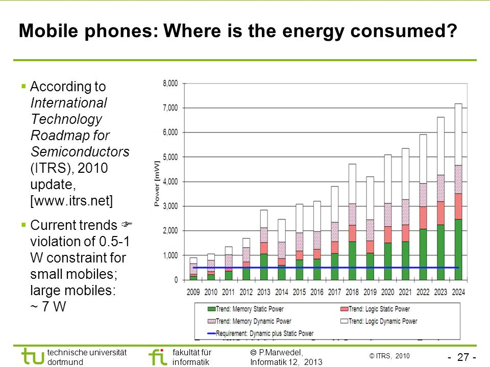 Mobile phones: Where is the energy consumed