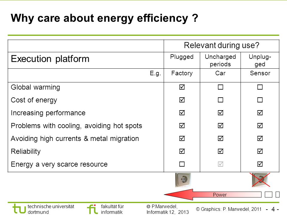 Why care about energy efficiency