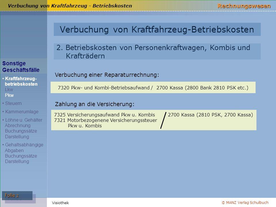 Verbuchung von Kraftfahrzeug-Betriebskosten