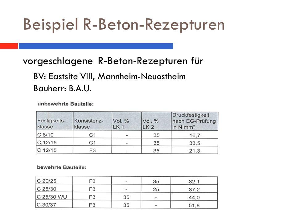 Beispiel R-Beton-Rezepturen