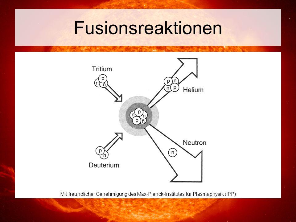 Fusionsreaktionen Mit freundlicher Genehmigung des Max-Planck-Institutes für Plasmaphysik (IPP)