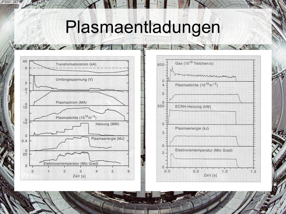 Plasmaentladungen