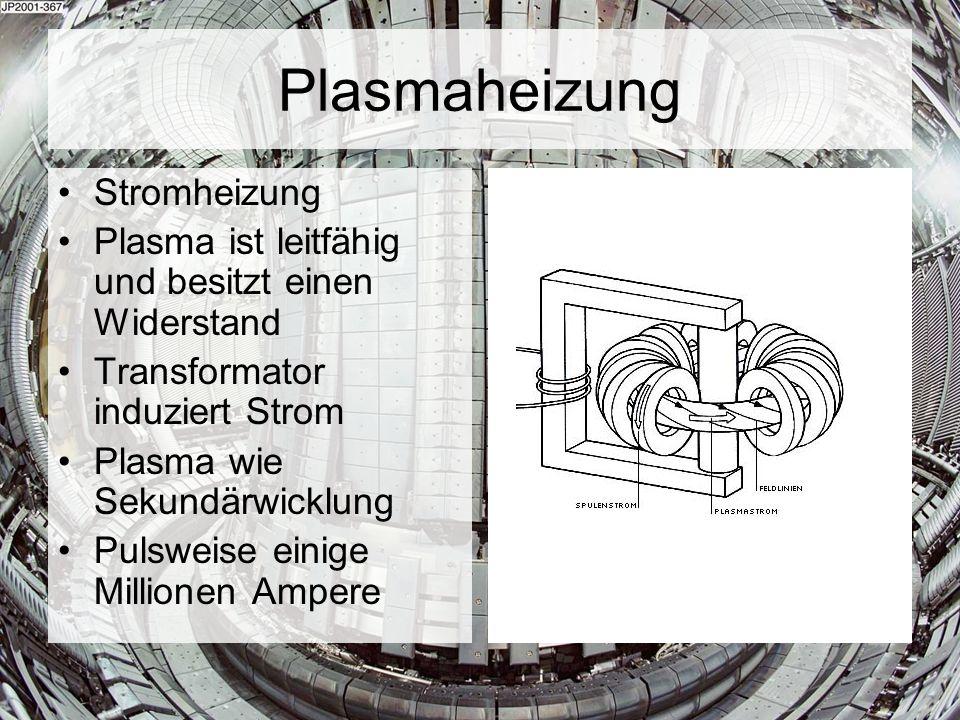 Plasmaheizung Stromheizung