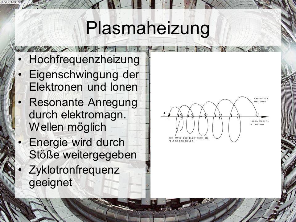 Plasmaheizung Hochfrequenzheizung