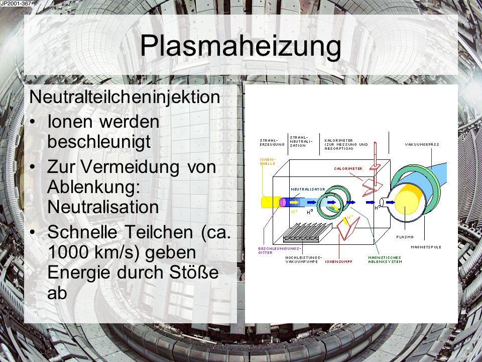 Plasmaheizung Neutralteilcheninjektion Ionen werden beschleunigt