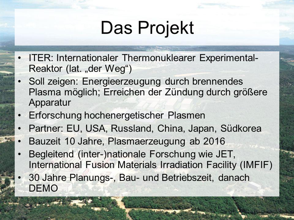 "Das Projekt ITER: Internationaler Thermonuklearer Experimental-Reaktor (lat. ""der Weg )"
