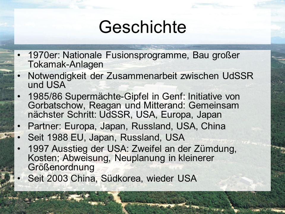 Geschichte 1970er: Nationale Fusionsprogramme, Bau großer Tokamak-Anlagen. Notwendigkeit der Zusammenarbeit zwischen UdSSR und USA.