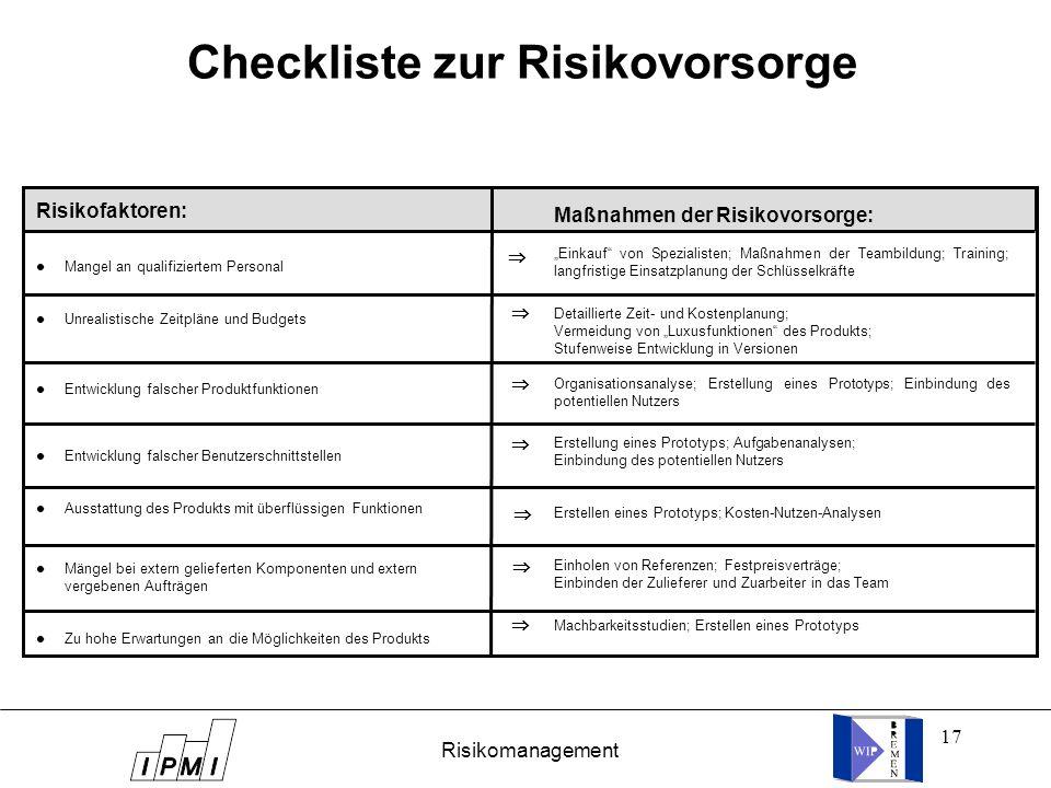 Checkliste zur Risikovorsorge