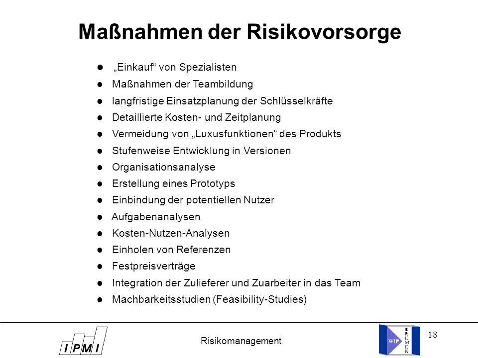 Maßnahmen der Risikovorsorge