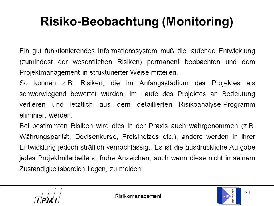 Risiko-Beobachtung (Monitoring)