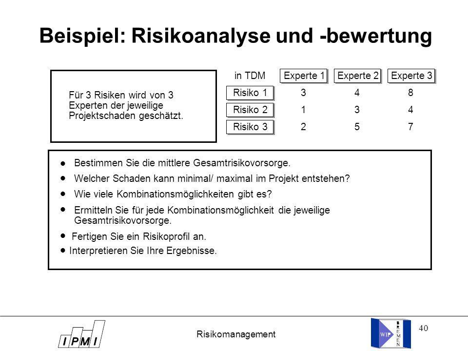 Beispiel: Risikoanalyse und -bewertung