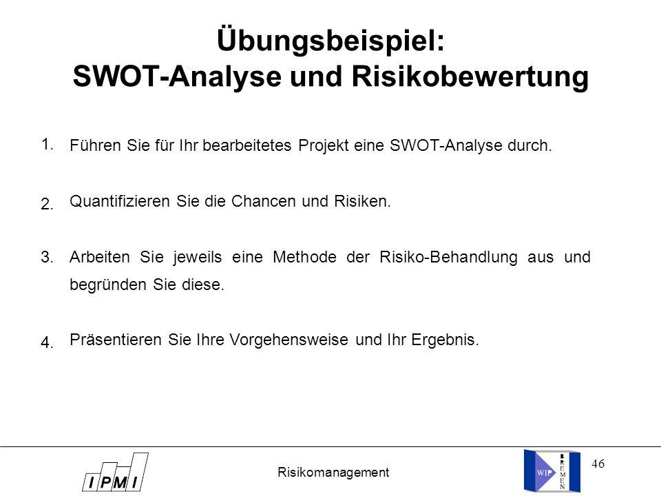 SWOT-Analyse und Risikobewertung