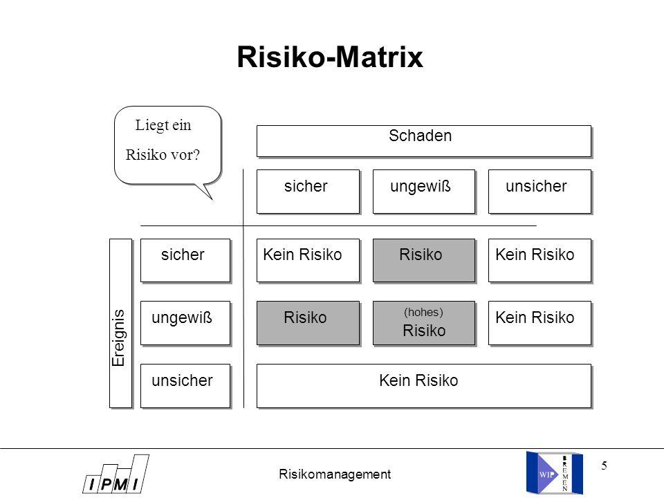 Risiko-Matrix Liegt ein Liegt ein Schaden Schaden Risiko vor