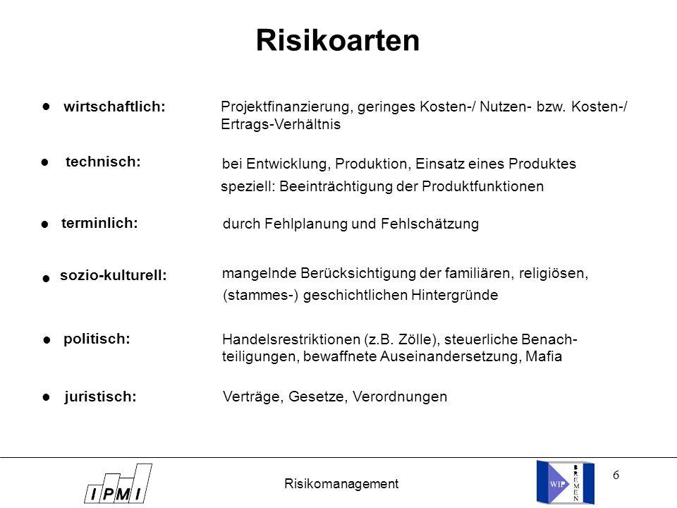 Risikoarten wirtschaftlich: