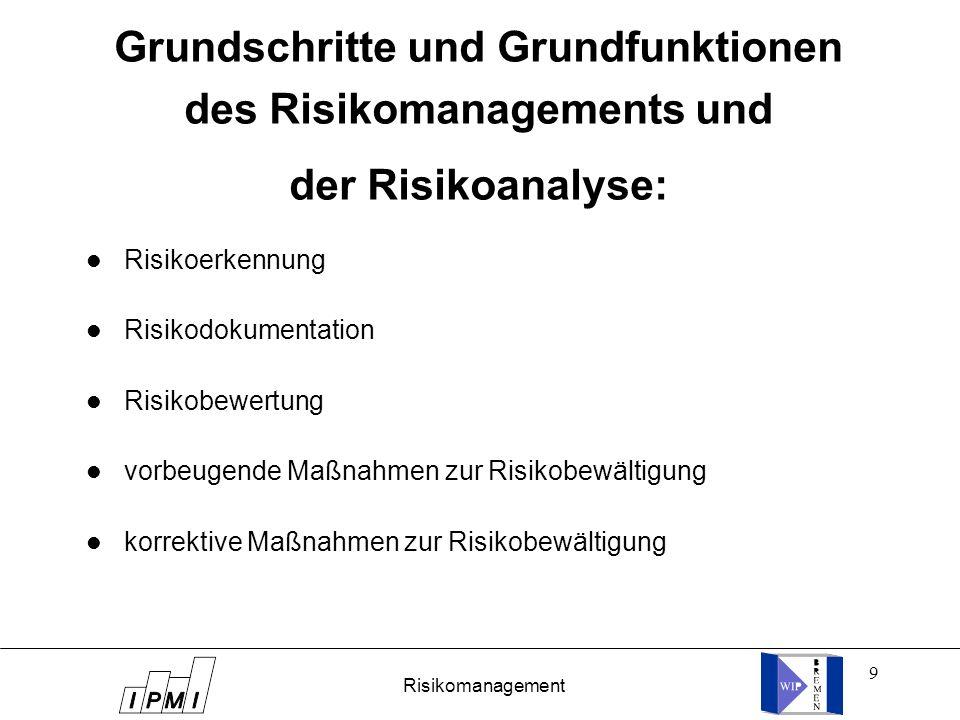 Grundschritte und Grundfunktionen des Risikomanagements und