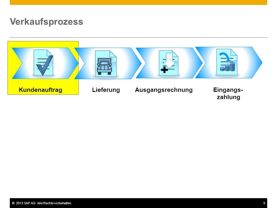 Verkaufsprozess Kundenauftrag Lieferung Ausgangsrechnung Eingangs-