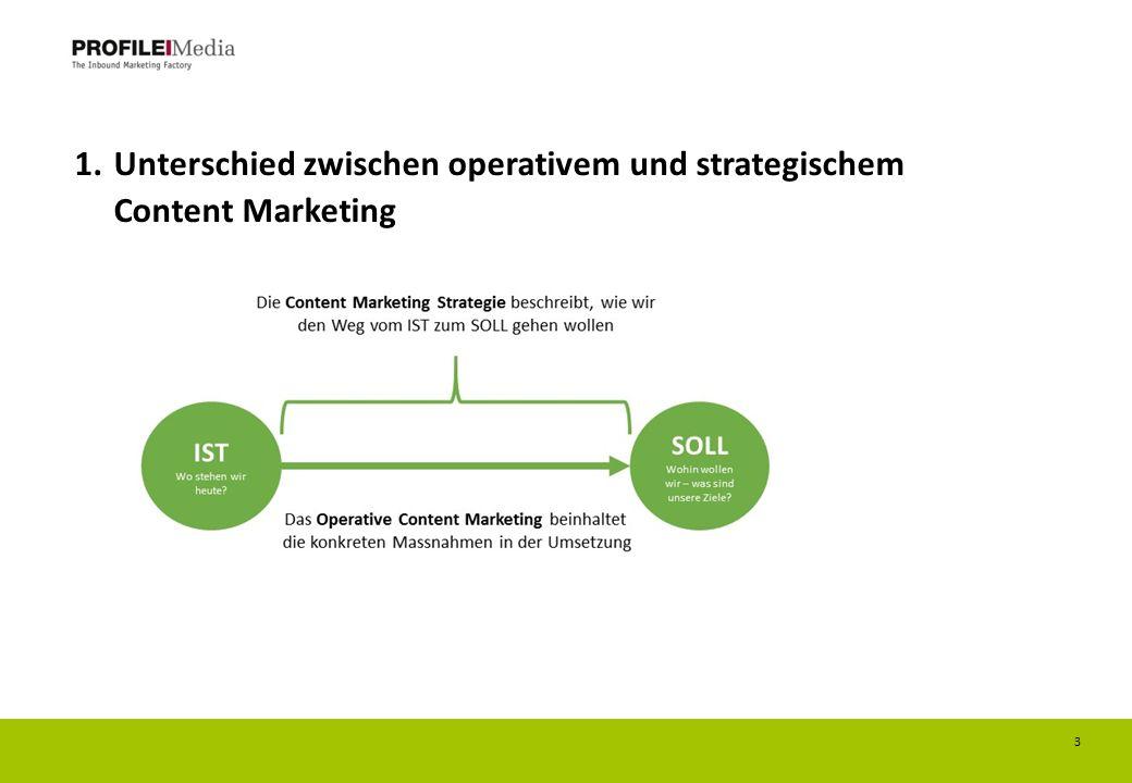Unterschied zwischen operativem und strategischem Content Marketing