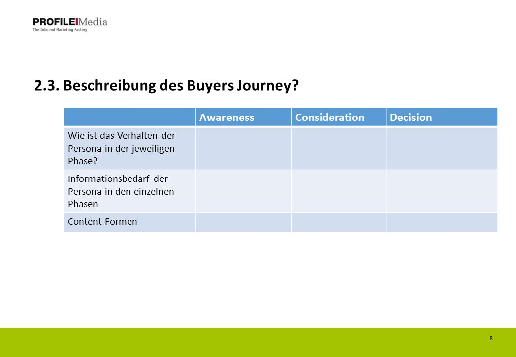 2.3. Beschreibung des Buyers Journey