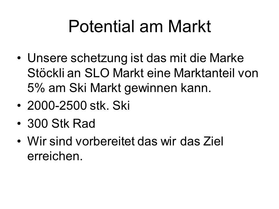 Potential am Markt Unsere schetzung ist das mit die Marke Stöckli an SLO Markt eine Marktanteil von 5% am Ski Markt gewinnen kann.