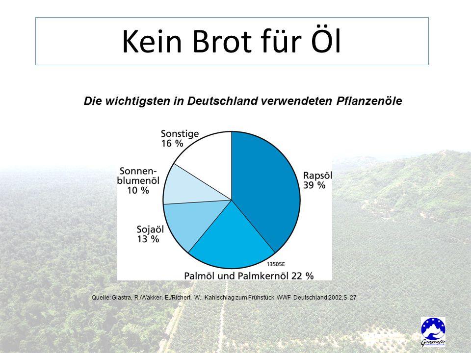 Die wichtigsten in Deutschland verwendeten Pflanzenöle
