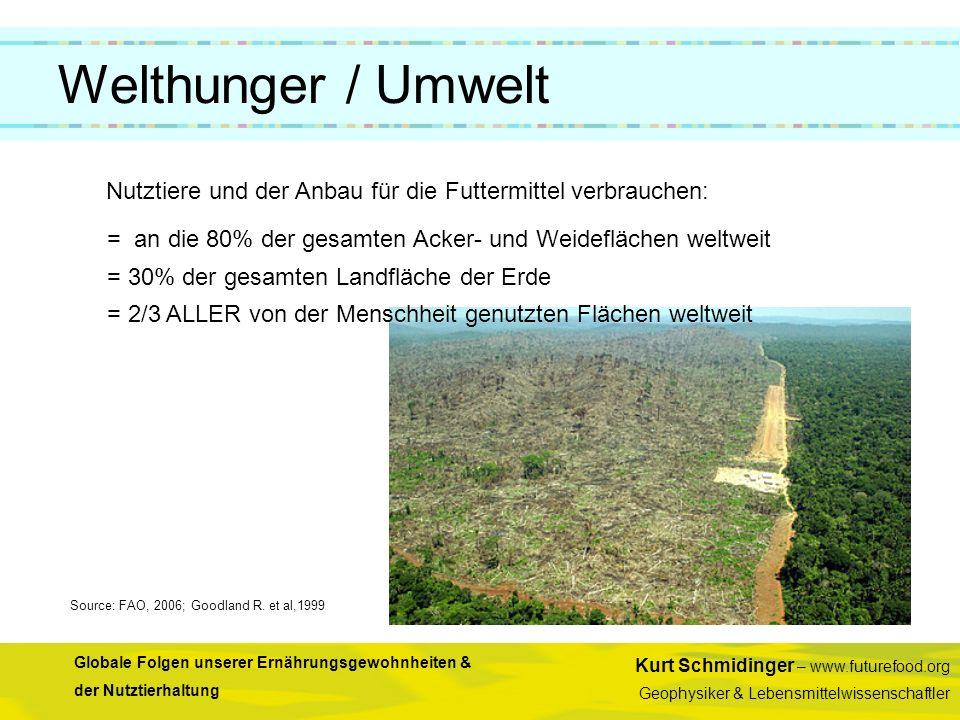 Welthunger / Umwelt Nutztiere und der Anbau für die Futtermittel verbrauchen: = an die 80% der gesamten Acker- und Weideflächen weltweit.