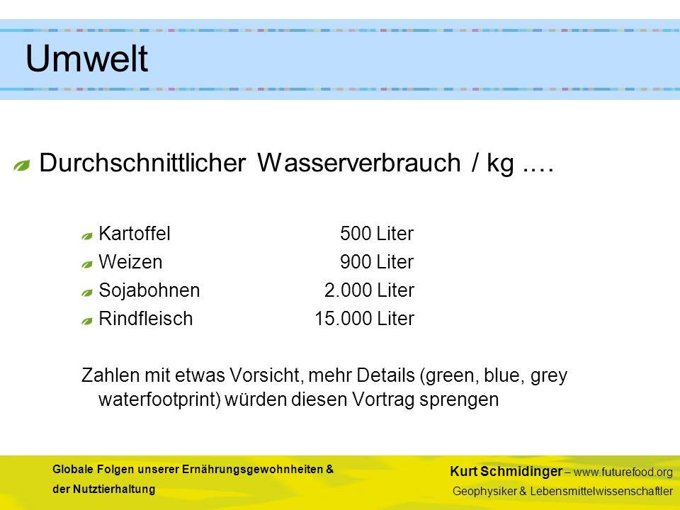 Umwelt Durchschnittlicher Wasserverbrauch / kg .… Kartoffel 500 Liter