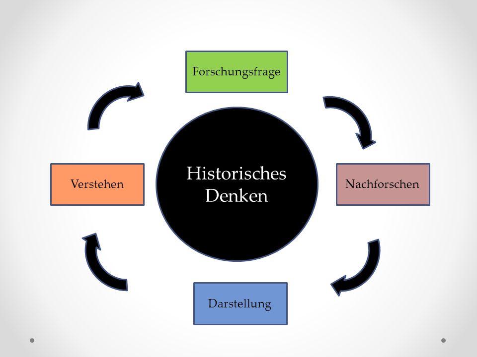 Forschungsfrage Historisches Denken Verstehen Nachforschen Darstellung