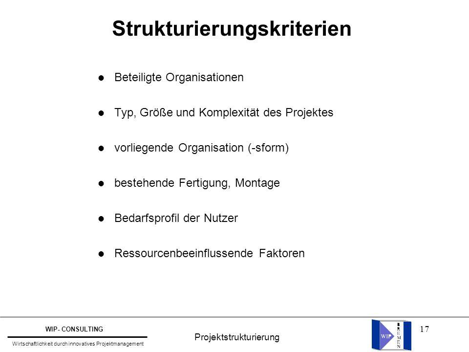 Strukturierungskriterien