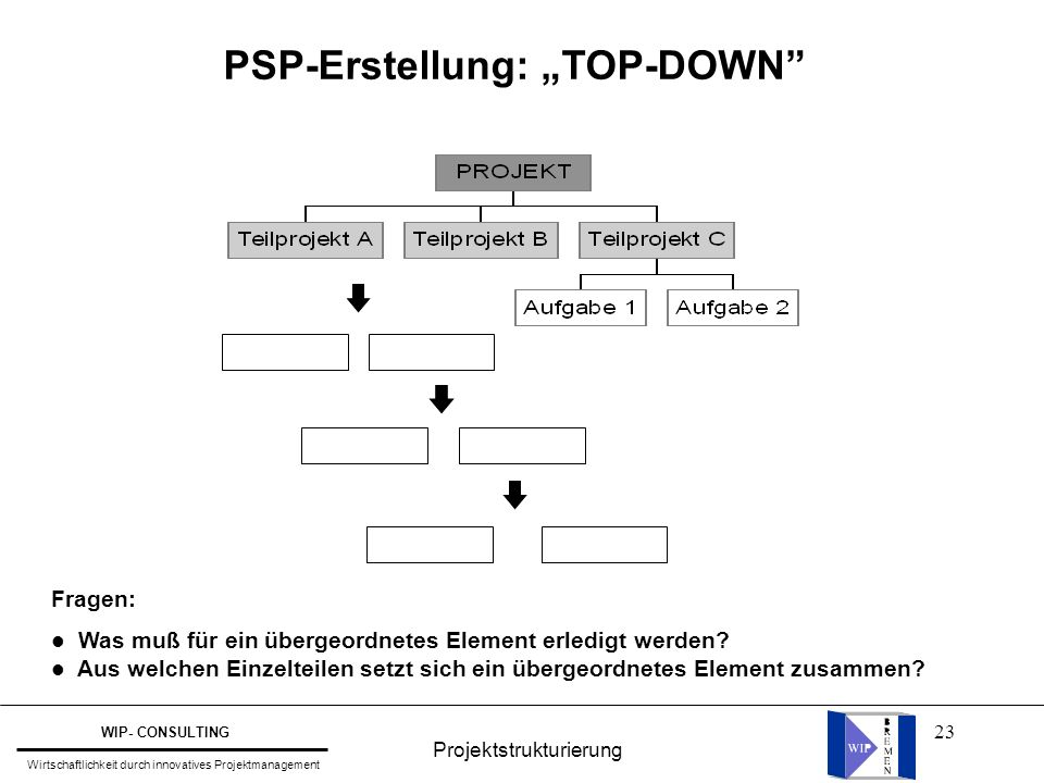 "PSP-Erstellung: ""TOP-DOWN"