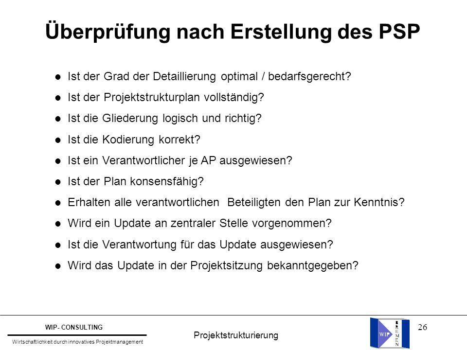 Überprüfung nach Erstellung des PSP