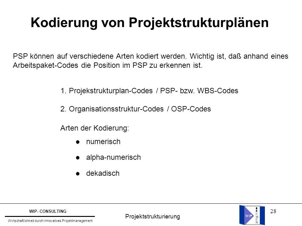 Kodierung von Projektstrukturplänen