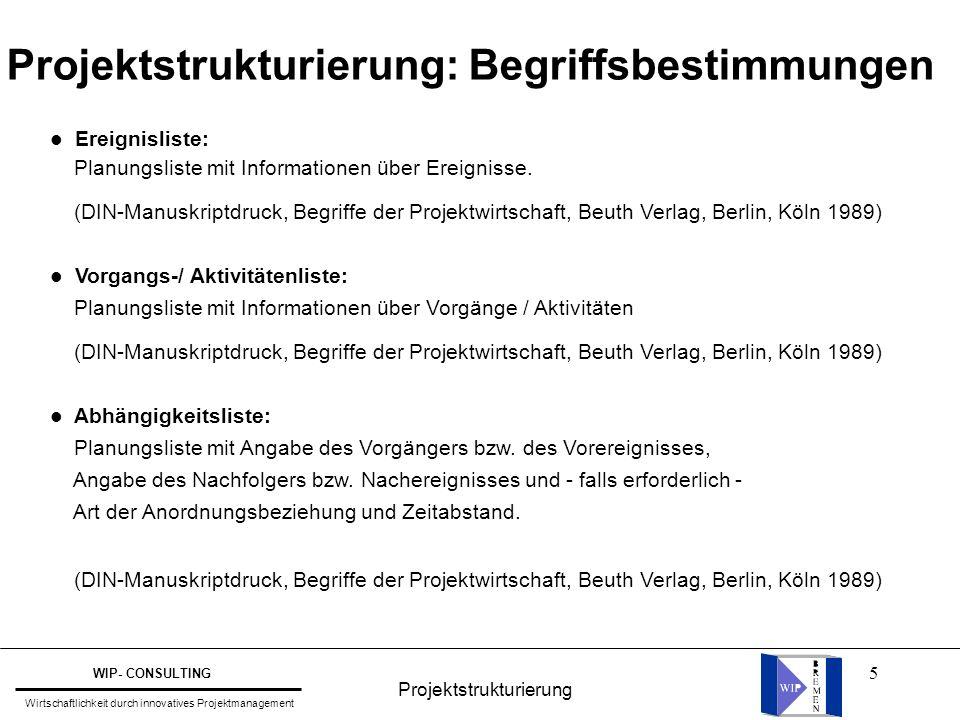 Projektstrukturierung: Begriffsbestimmungen