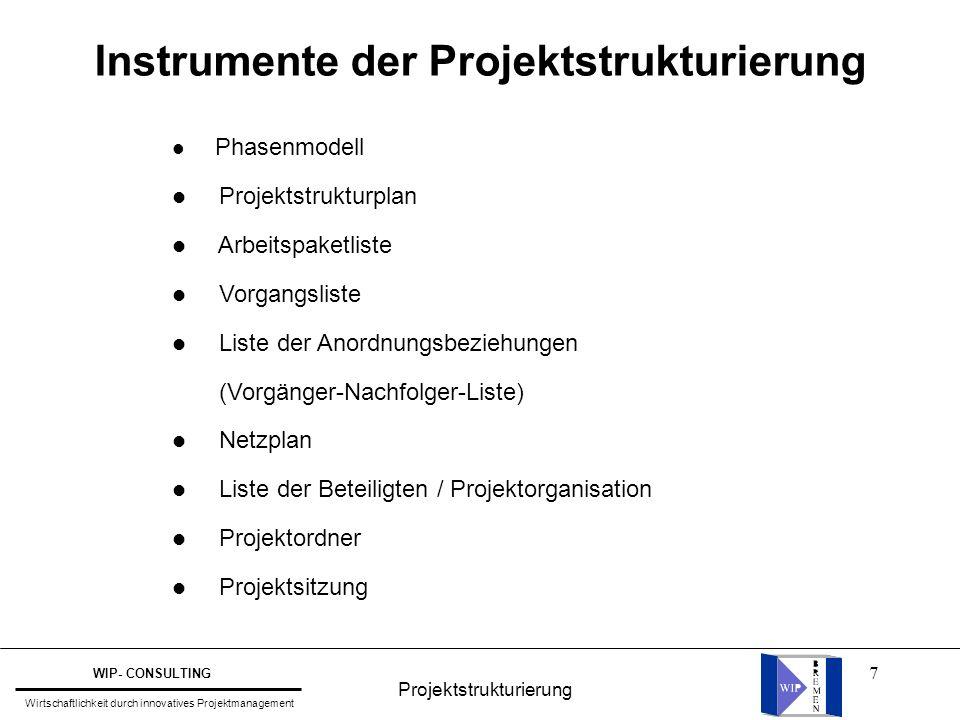 Instrumente der Projektstrukturierung