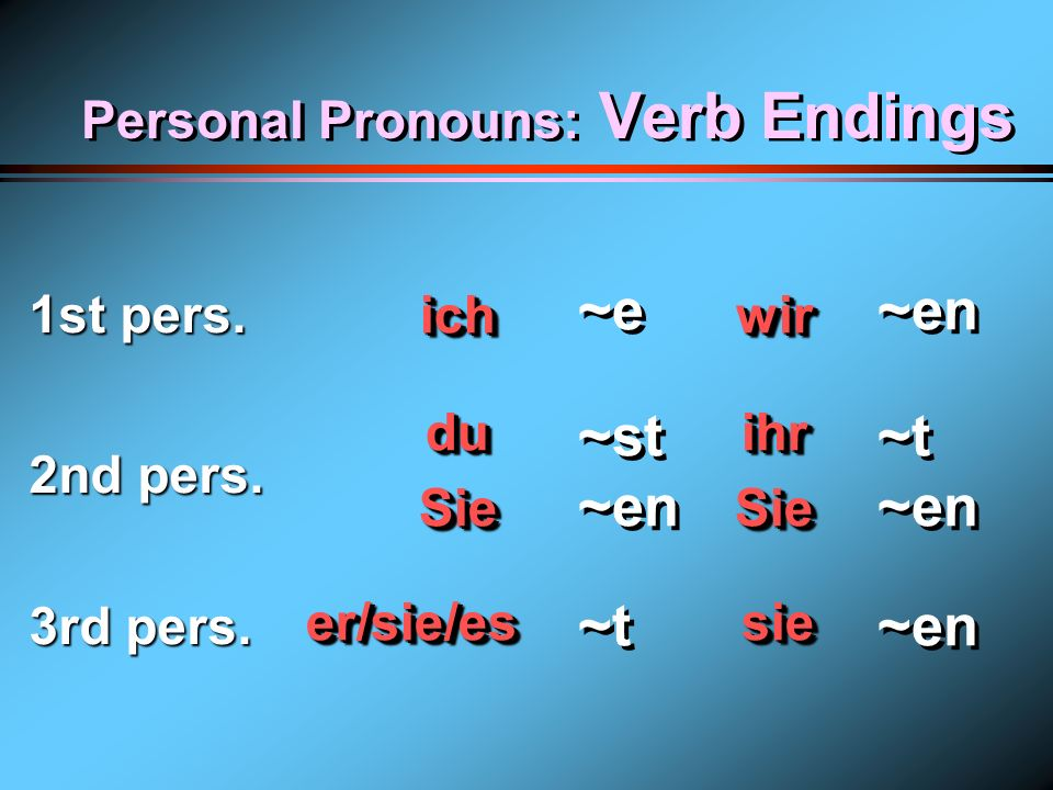 Personal Pronouns: Verb Endings