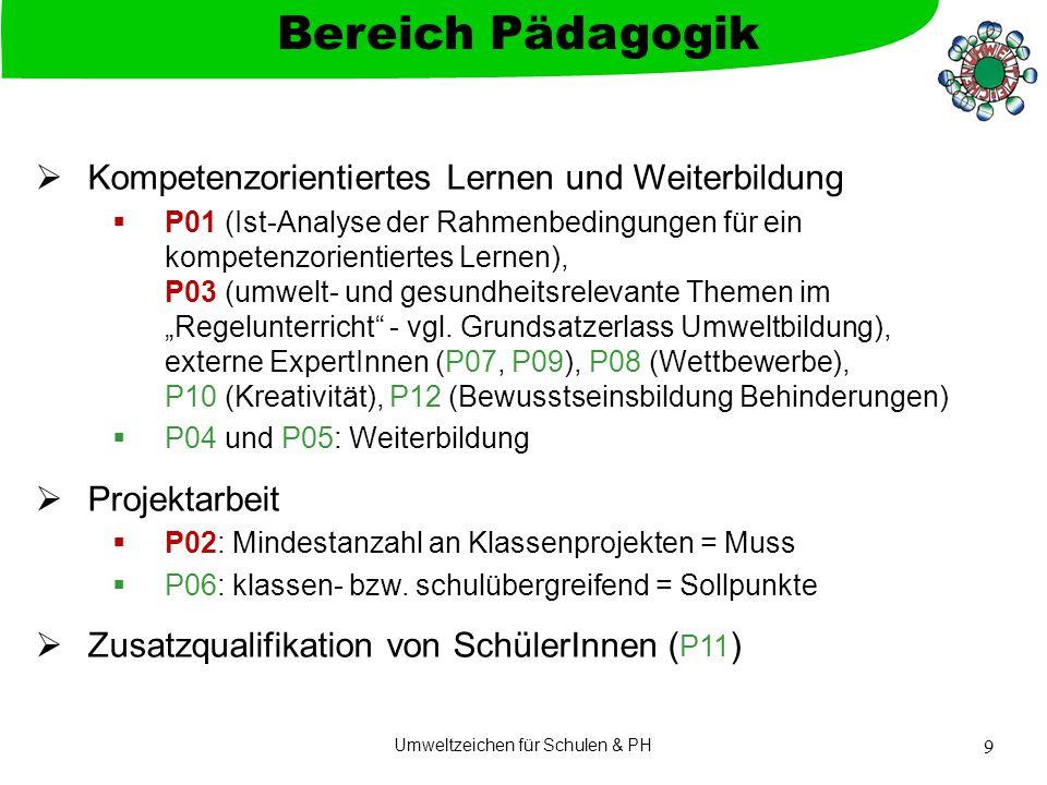 Umweltzeichen für Schulen & PH