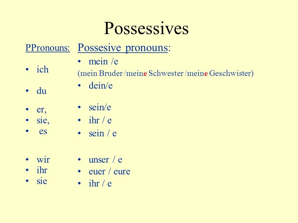 Possessives Possesive pronouns: PPronouns: mein /e ich dein/e du